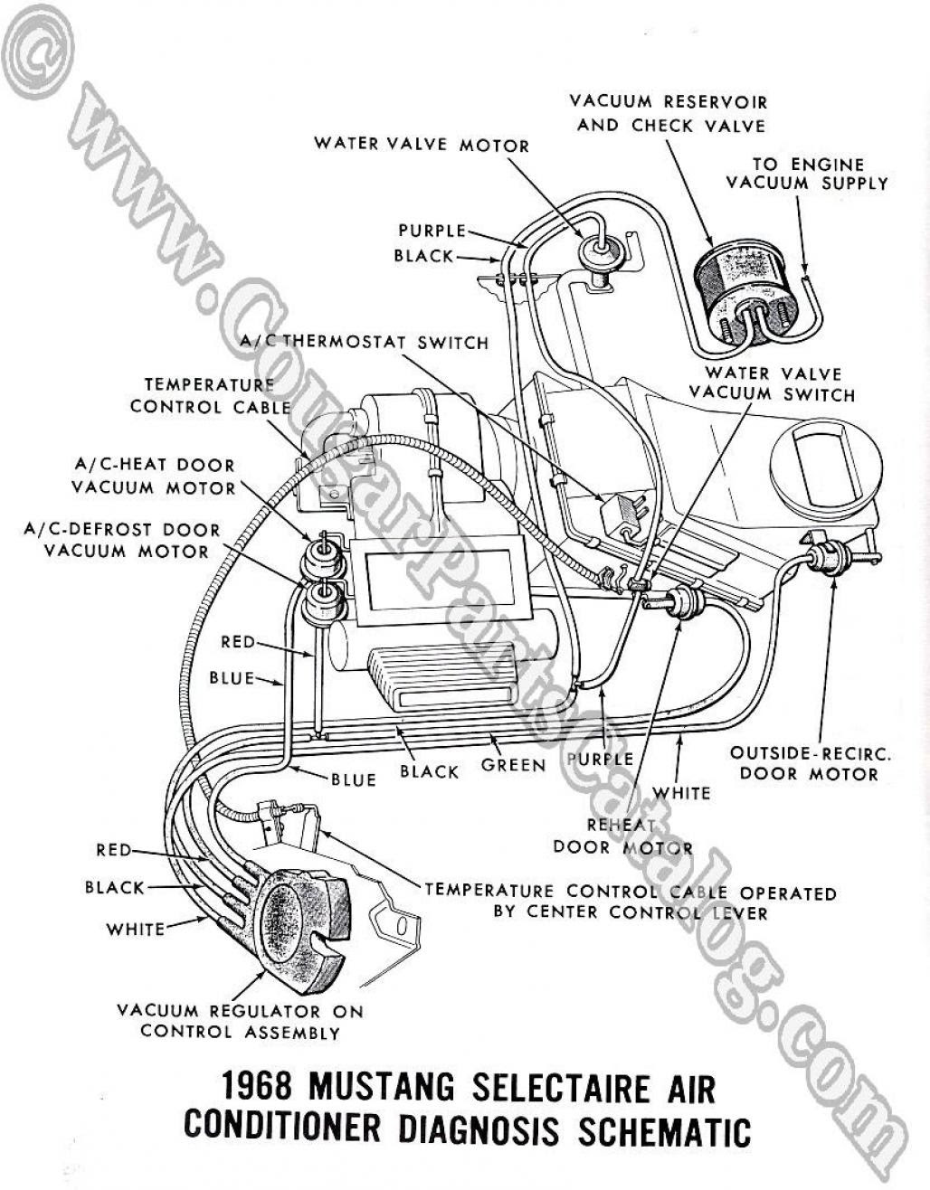 Mustang diagrams of engine compartment fuse box, i will ...