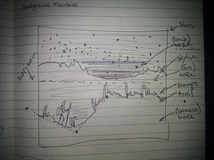 adam's proposed night hike layers