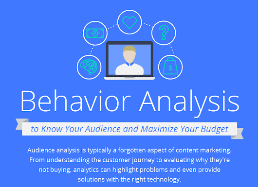 How Behavior Analysis Can Improve Your Marketing Initiatives