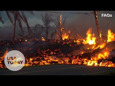 Excellent Videos on Hawaii Volcanos to Share with Students