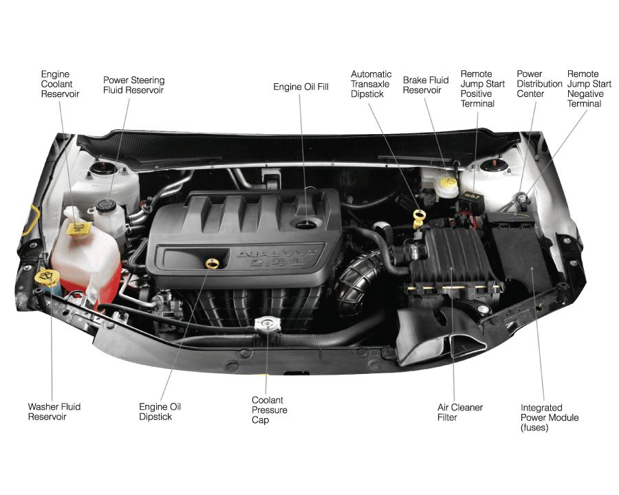 2013 Chrysler 200 Engine Diagram Wiring Diagram Centre Centre Pavimentos Tarima Es
