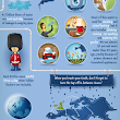 How to save water every day (Infographic)