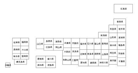 Excelの玉手箱アドインコレクション株式会社フリーフォーマット