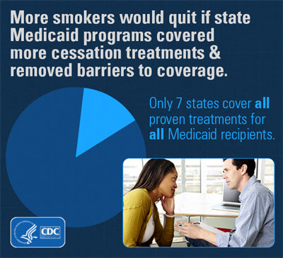 Posters: More smokers would quit.