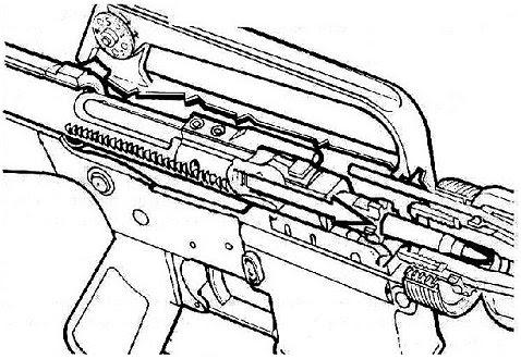 Figure 4-4. Chambering.