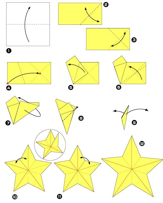 Origami Pour Les Fêtes Létoile à Cinq Branches