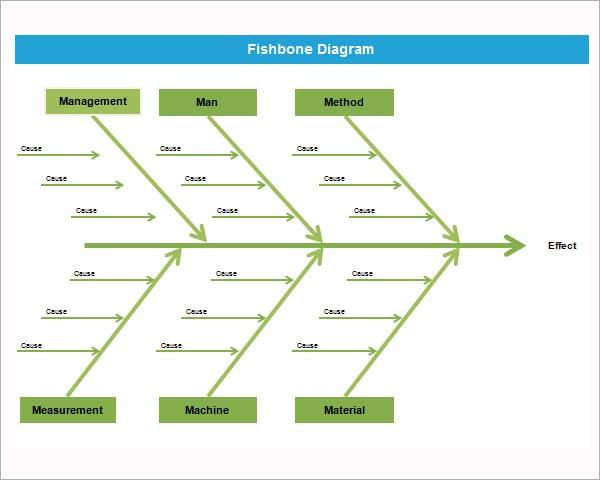 Fishbone Diagram Templates image 34