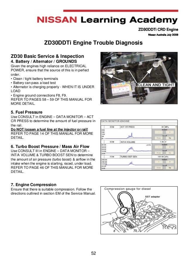 Bestseller  Nissan Td27 Engine Torque Specification