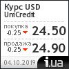 UniCredit курс доллара