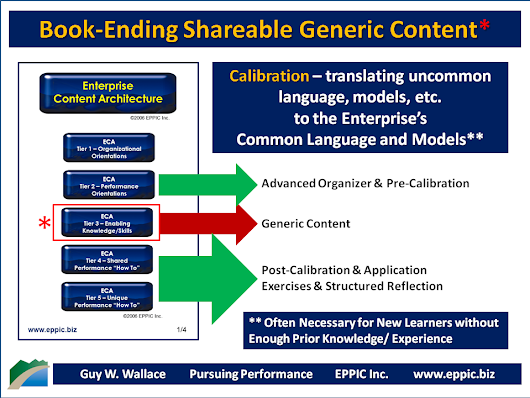 T&D: Book-Ending Ryan Tracey's Generic Content