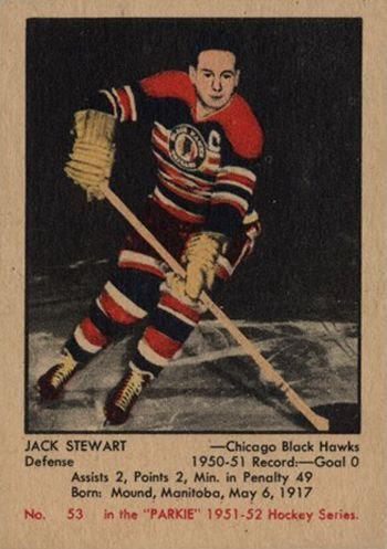 photo Stewart Blackhawks 1.jpeg