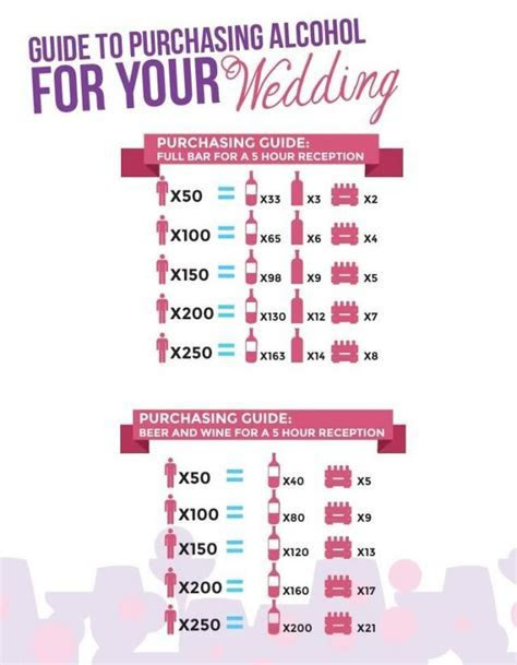 Printable Alcohol Guide For Weddings   Weddbook