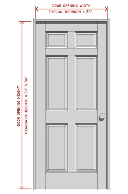 Standard Bedroom Door Size Modern House Interior