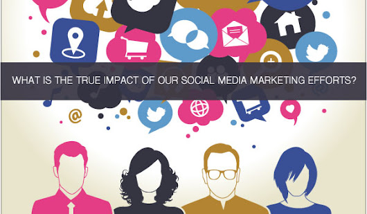Report: True Impact of Social Media Marketing for Business