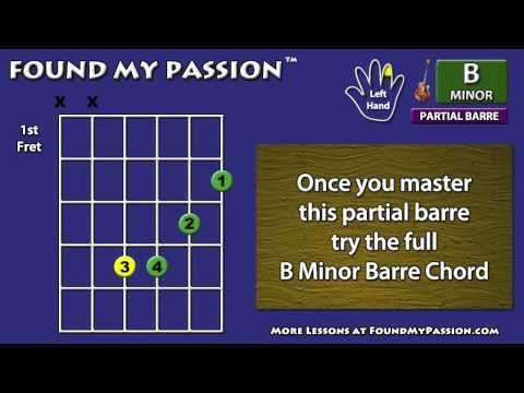 Found My Passion - Guitar: How to play B Minor on the Guitar (Open ...