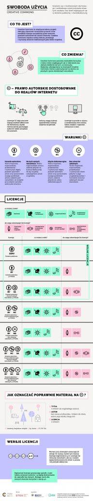 CC-infografika-min-192x1024.jpg