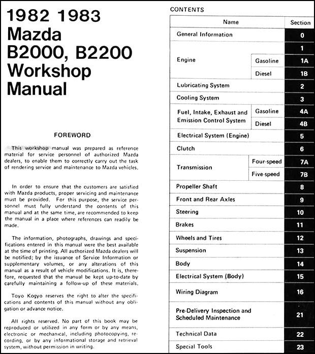 Diagram 1989 Mazda 323 Wiring Diagram Manual Original Full Version Hd Quality Manual Original Readingcomprehensionapps Arapa Fr