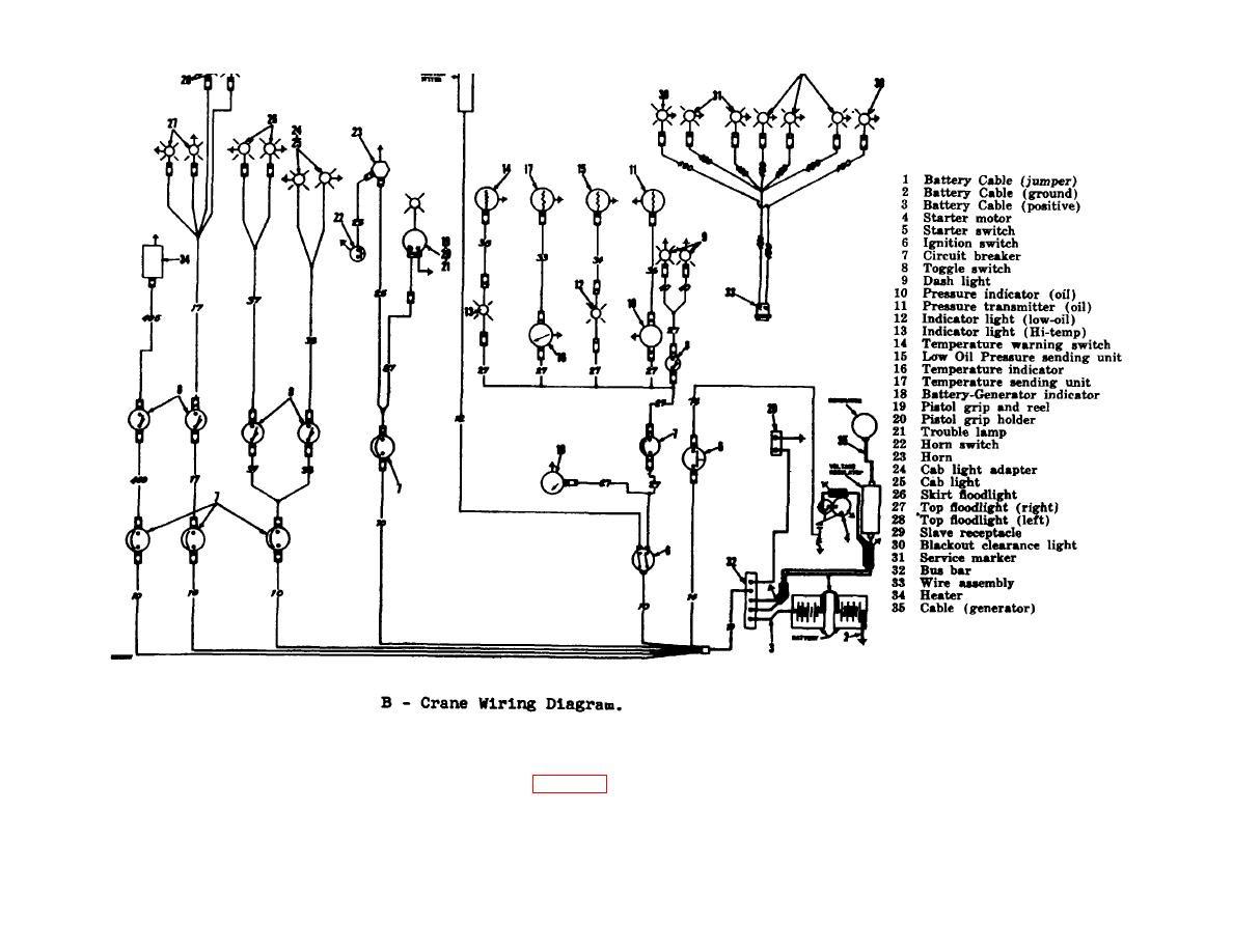 Diagram Grove Crane Wiring Diagram Full Version Hd Quality Wiring Diagram Diagramdeaner Jodenjoy It