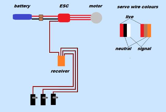 Airplane Servo Wiring Diagram