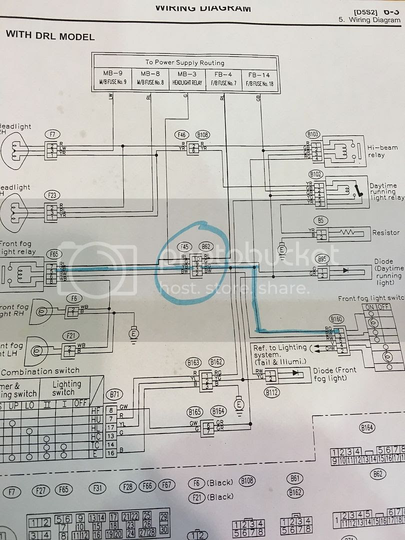 95 Land Rover Defender Wiring Diagram