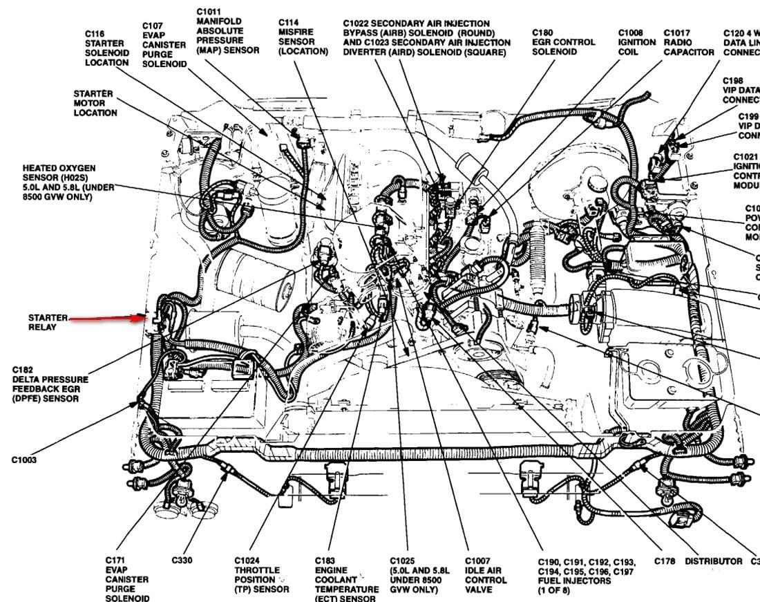 DIAGRAM 1996 Ford F 150 Engine Sensor Diagram FULL ...