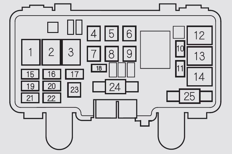 Wiring Diagram PDF: 2002 Honda S2000 Radio Wiring Harness