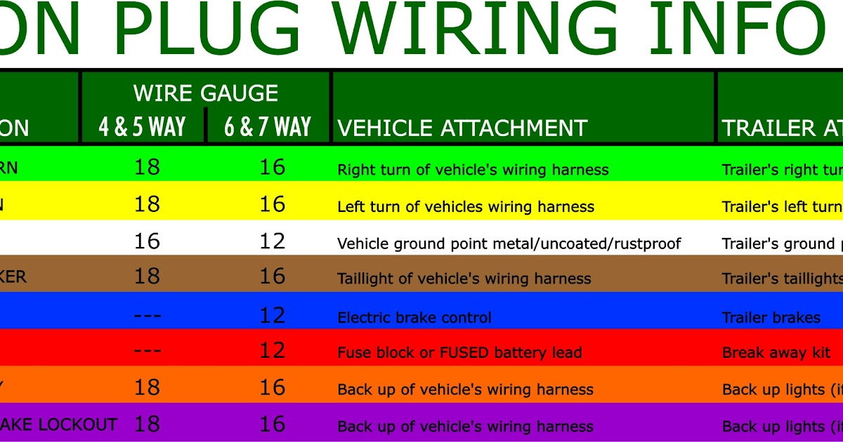 Wiring Diagram For Boat Trailers from lh3.googleusercontent.com