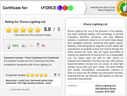 What Our Customers Say About Our LED Lighting Products..