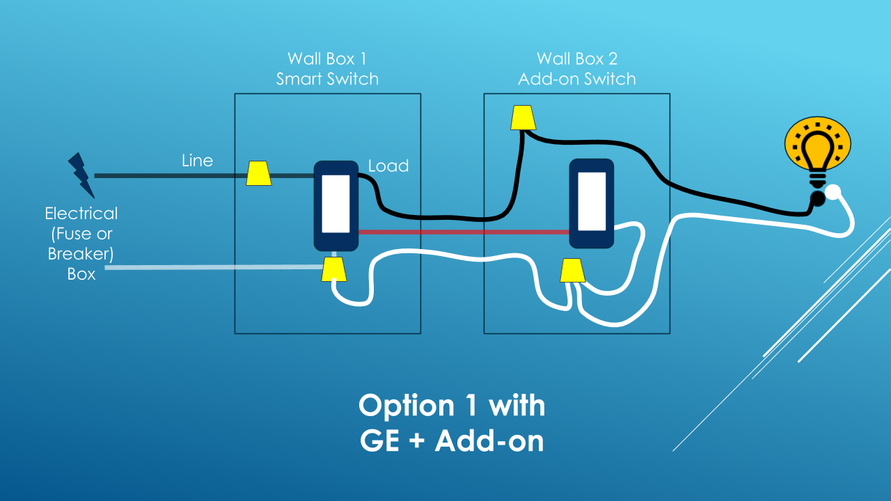 21 Luxury Ge Z Wave Switch Wiring Diagram