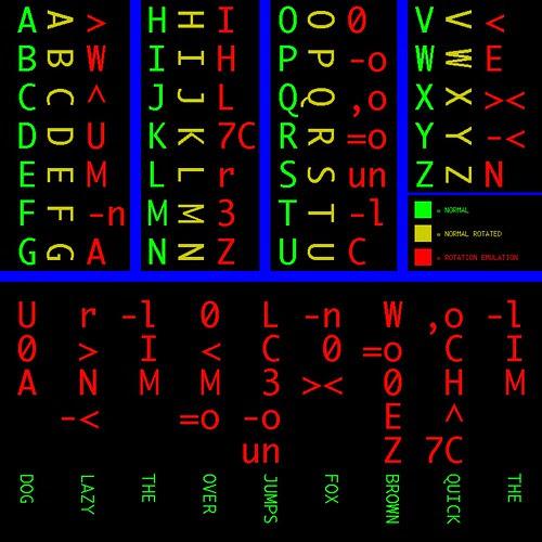 Encryption 90 Degrees Clockwise To Encrypt Rotate