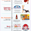 7 Memorable Female Marketing Mascots| Sprint Marketing