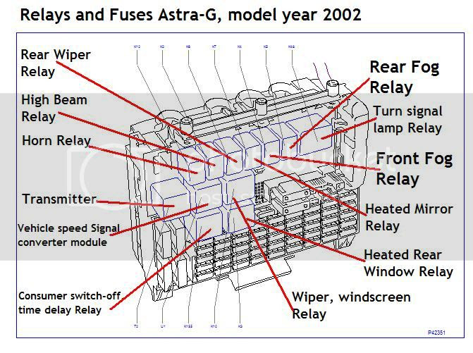 Vauxhall Astra Mk4 Wiring Diagram