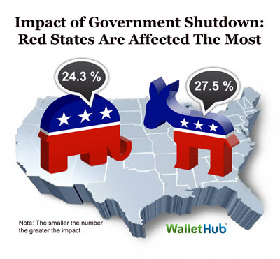 WalletHub Shutdown Report:  Most & Least Affected States | Wallet Hub Education Center