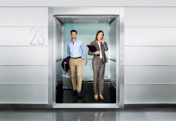кто изобрел лифт