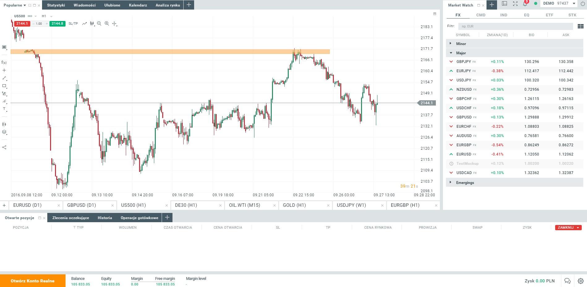 Форекс новости валютного рынка прогноз валют: Bmfn forex india.