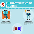 Respecting The Characteristics and Dimensions of Culture - 24 Hour Translation Services