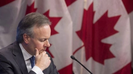 Loonie falls half a cent after Poloz speech