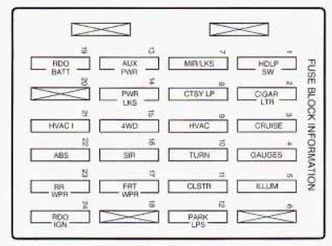 Oldsmobile Bravada (1998) - fuse box diagram - Auto Genius