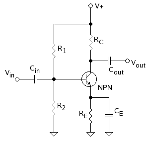 Transístor Emissor Comum
