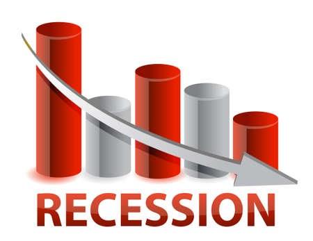 オーストラリアの景気後退と今後について。