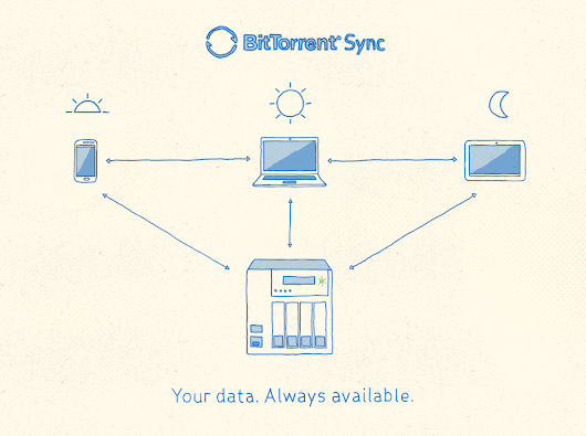 BitTorrent brings file synchronizing service Sync to network-attached storage devices