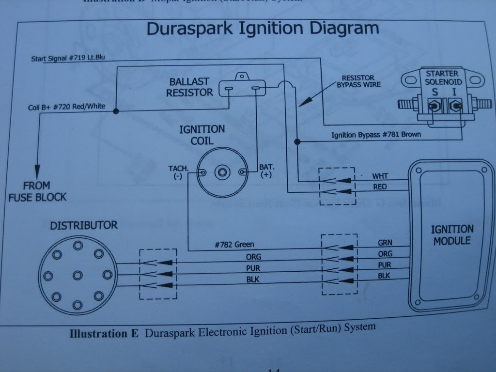 1983 Ford F 150 Dura Spark Wiring Diagram Full Hd Version Wiring Diagram Polo Nettoyagevertical Fr