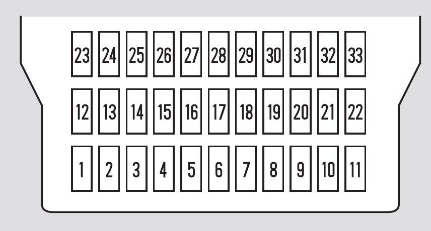 2003 honda odyssey fuse box 34 2005 honda odyssey fuse box diagram wiring diagram list  34 2005 honda odyssey fuse box diagram