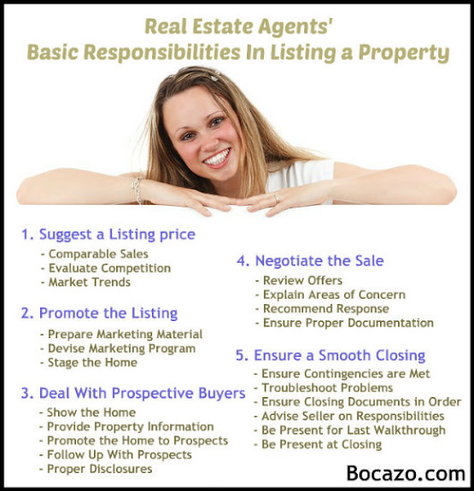 Real Estate Agents Listing Responsibilities