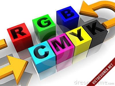 chuyển màu rgb sang cmyk, rgb, cmyk, màu sắc rgb, chuyển, màu, CMYK, RGB, tutorial, lý thuyết, hổ báo vietdesigner, hổ báo, vietdesigner forum, huyền thoại