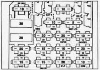 Pontiac Sunbird 1994 Fuse Box Diagram Auto Genius