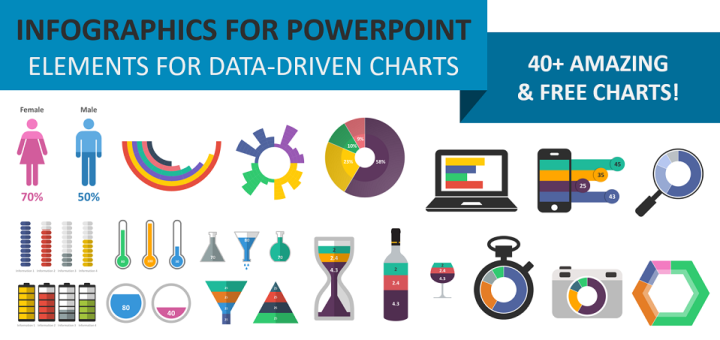 Charts Infographics PowerPoint Templates 720x340