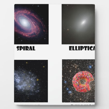 types of Galaxies3 Plaque