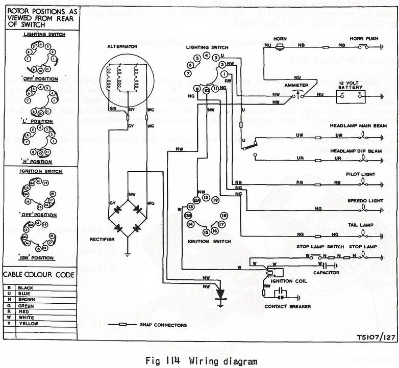 Download Diagram 69 Bsa Wiring Diagram Hd Quality Spreadem Kinggo Fr