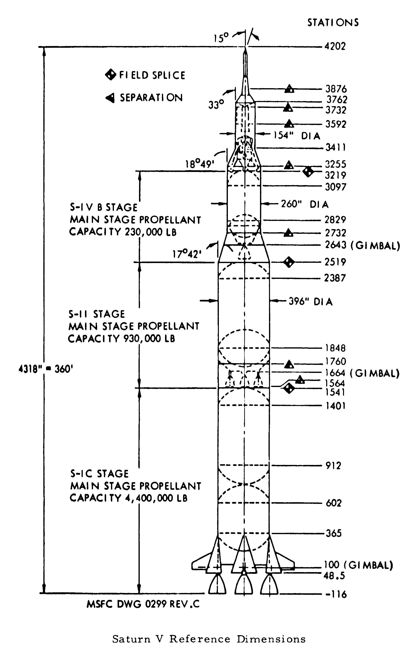 General Saturn V Diagrams